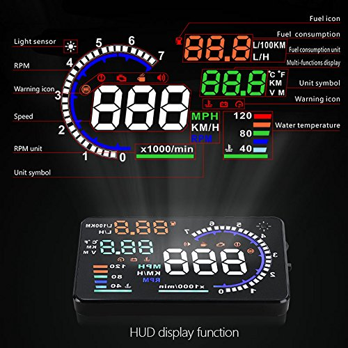 color tree Head Up Display for Car-A8 5.5 inch OBD2 Car Windshield HUD Head Up Display with Speed Fatigue Warning RPM MPH Fuel by color tree