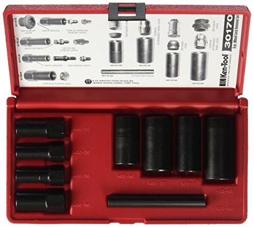 Ken-Tool (30170) Wheel Lock Removal Kit