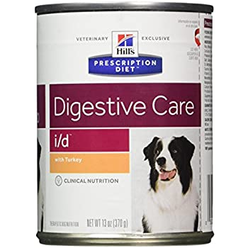 Royal Canin Gastrointestinal Canned Dog Food How Much