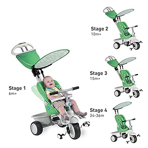 Smart Trike Recliner 4-in-1 Tricycle Green  sc 1 st  Desertcart & Smart Trike Recliner 4-in-1 Tricycle Green | Toy in the UAE. See ... islam-shia.org