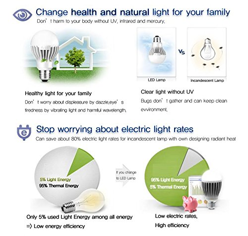 Counting Number worksheets heat and light energy worksheets : LG 12.8W(=60W) Dimmable LED Bulb Made in Korea Lamp Light E26(=E27 ...