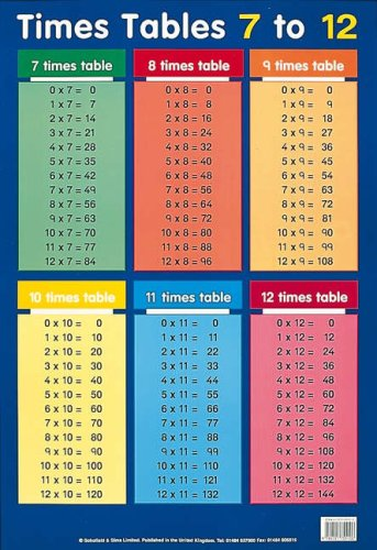 Multiplication 7 multiplication table free math for 7 table multiplication