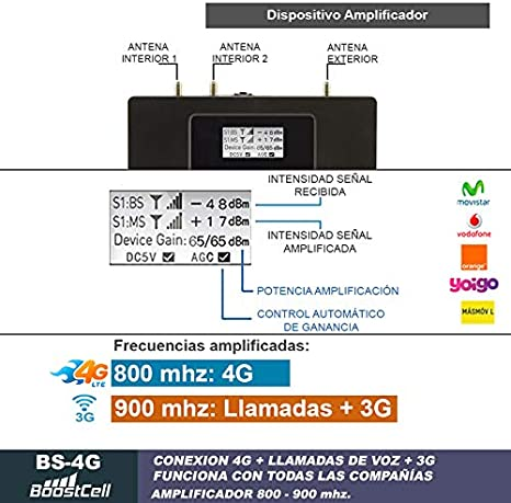 Dual Band 800 - 900 Mhz. 4G/3G/2G. Amplificador COBERTURA 4G + LLAMADAS zonas rurales (M)