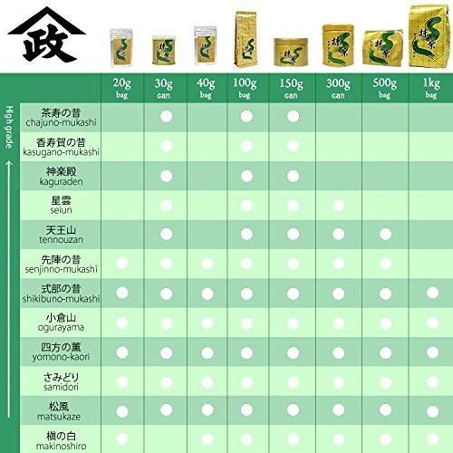 Seiun 150g tin, Premium Ceremonial Grade Uji Matcha Green Tea Powder from Yamamasa Koyamaen, Kyoto by Yamamasa Koyamaen (Image #6)