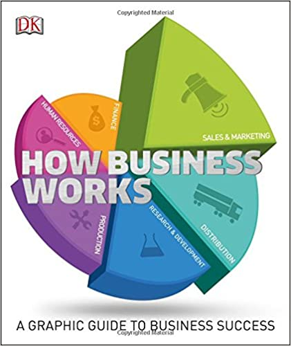 Encyclopedias Subject Guides: Download PDF By Alexandra Black: How Business Works