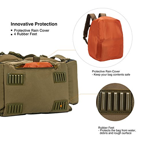 Piscifun Fishing Tackle Backpack Large Capacity Waterproof Fishing Tackle Bag with 4 Tray Tackle Box and Protective Rain Cover Khaki
