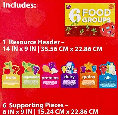 Educational Posters - Learn About Food Groups - Fruits Vegetables Proteins Dairy Grains Oils - Science Health (Basic School Classroom Teacher Students Homeschool Practice - Fun!)