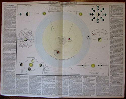 Solar System Orbit Eclipse Moon planetary c.1840 rare antique Celestial ()