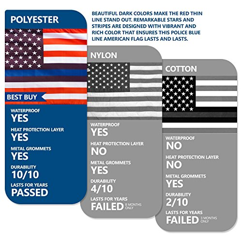 1408bd8a8984 Blue Lives Matter USA American Police Flags- Honor Law Enforcement Officers  (LEO) -
