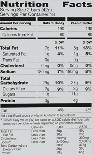 Nature Valley Granola Bars, Crunchy, Mega Pack of Peanut Butter and Oats 'n Honey, 36 Bars, 1.49 oz