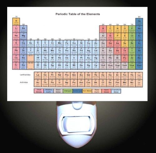 Acrylic Elements Table Lamp - 8