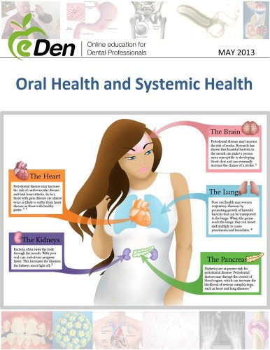 Oral Health Systemic eDen Education ebook product image