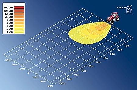 Anbau stehend 12V//24V HELLA 1GA 996 161-131 Arbeitsscheinwerfer Oval 100 FF f/ür weitreichende Ausleuchtung