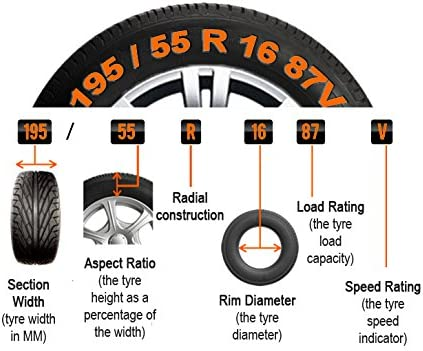 Summer Tire Bridgestone Ecopia EP 150-195//60R15 88V