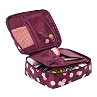 Cosmetic and Toiletry Bags Product