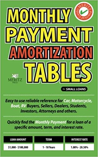 monthly payment amortization tables for small loans simple and easy