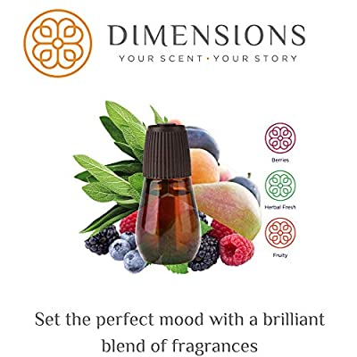 Dimensions Aromatherapy Collection