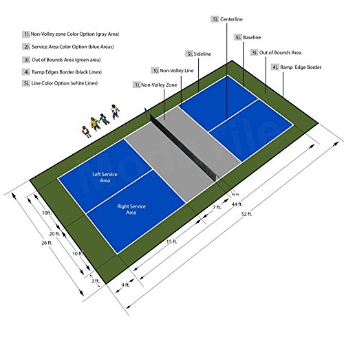 26ft x 52ft Outdoor Pickleball Court Flooring Lines and Edges Included - Gray/Blue/Green by BlockTile