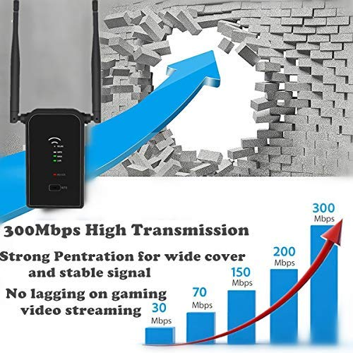 Aivake 300Mbps WiFi Repeater Range Extender Wireless Router with WPS  Function High Speed Long Range Internet Booster