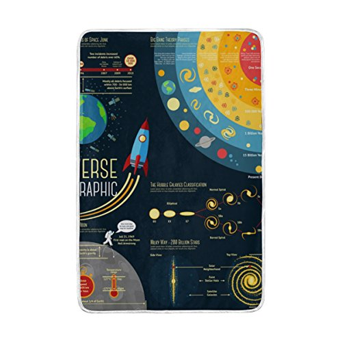 Cooper girl Cartoon Solar System Planets Throw Blanket Soft Warm Bed Couch Blanket Lightweight Polyester Microfiber 60x90 Inch by ALAZA