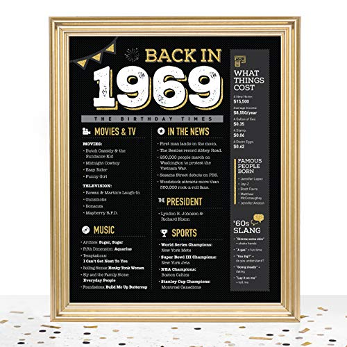 50th Birthday Centerpiece Ideas For Men (GoodSite Brands Birthday Decorations Gifts for Women and Men (50th Sign)