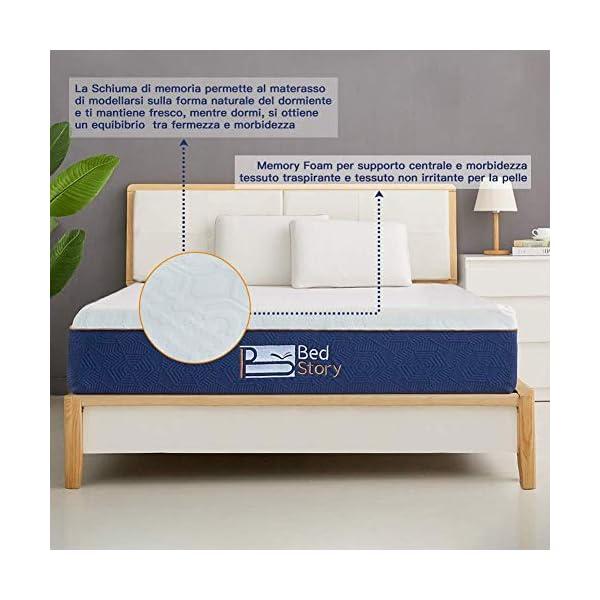 BedStory Materasso in Schiuma viscoelastica, Materasso Memory Foam, con Essenza di Lavanda   22 cm di Spessore… 3 spesavip