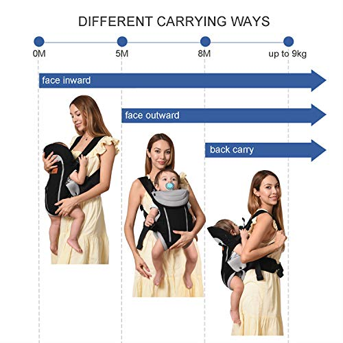 Bable Baby Carrier Ergonomic Soft Carrier Newborn For Baby 8 20 Lbs