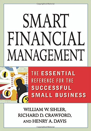All About Financial Management in Business