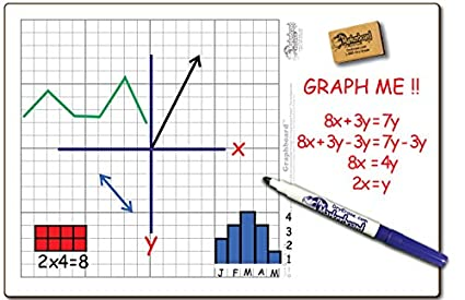 Workbook coordinate plane worksheets that make pictures : Amazon.com: 30 Student GRAPHBOARD Combo Pack Double Sided , with ...