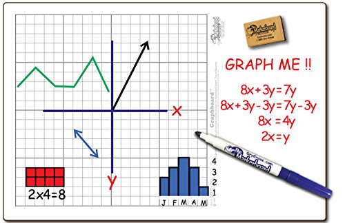 30 Student GRAPHBOARD Combo Pack Double Sided , with Dry Erase Boards, Markers & Student Erasers, GC1116-2X-30, by The Markerboard People (Double Markerboard Sided)