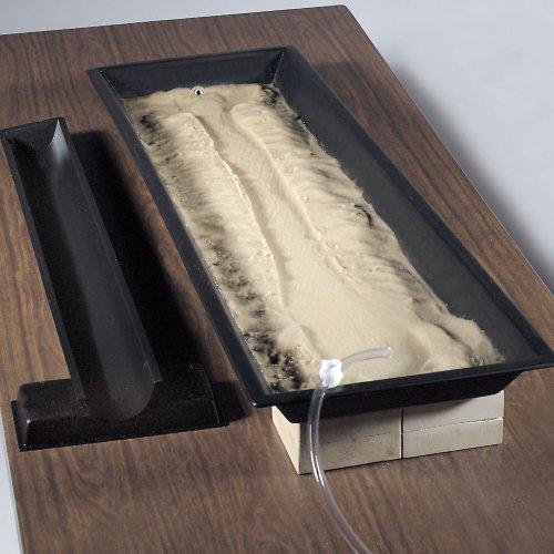 stream-table-kit