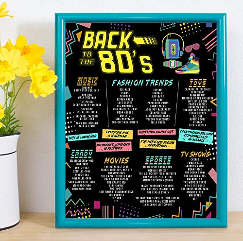Katie Doodle 80s Party Decorations and Supplies | Includes 11x14 Poster [Unframed] with Removable Wall Stick Tabs, TP080, Black ()