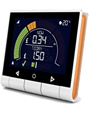 geo Minim Energy Monitor - Self-Installed - CT Clip Sensor for Single Phase Electricity Meters