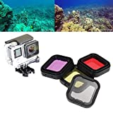 4 in 1 Water Sport Floating Dive Filter (Red + Yellow + Grey + PUrple) For GoPro Hero 3+ 4 Standard Housing Color Correction Accessories with ABS Plastic frame, Professional Lens Filter Accessory Kit for water sports, underwater photography