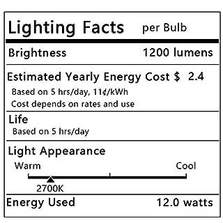 Bogao (4 Pack LED Candelabra Bulb, 12W Warm White 3000K LED Candle Bulbs, 80-100 Watt Light Bulbs Equivalent, E12 Candelabra Base,1200 Lumens LED Lights,Torpedo Shape