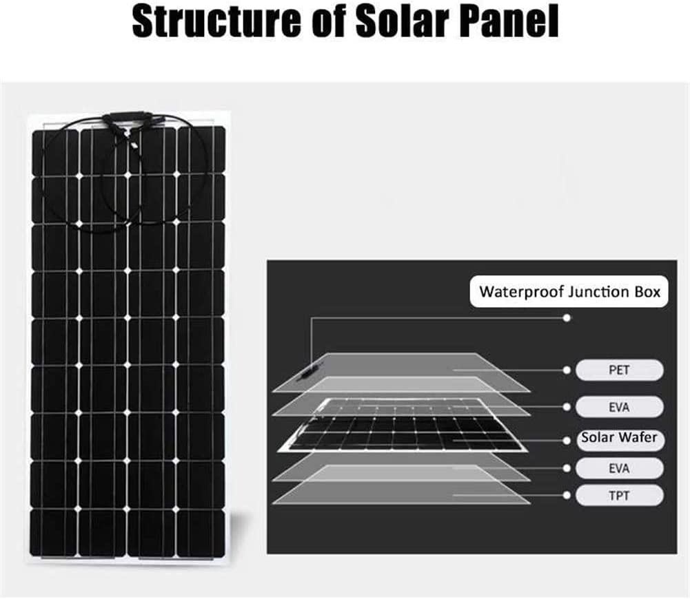 LJYLF ECO-WORTHY Flexible Monocrystalline Solar Panel Solar Charger 200W 18V Solar Cell Module Cable Car for RV Boat Home Roof Camping