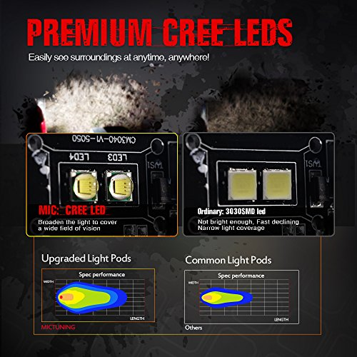 MICTUNING-Flush-Mount-Led-Pods-2Pcs-20W-Flood-Cree-Led-Light-Bar-Off-Road-Backup-Driving-Lights-Fog-Lamp-for-Jeep-Bumper-ATV-UTV-SUV-Truck-Boat