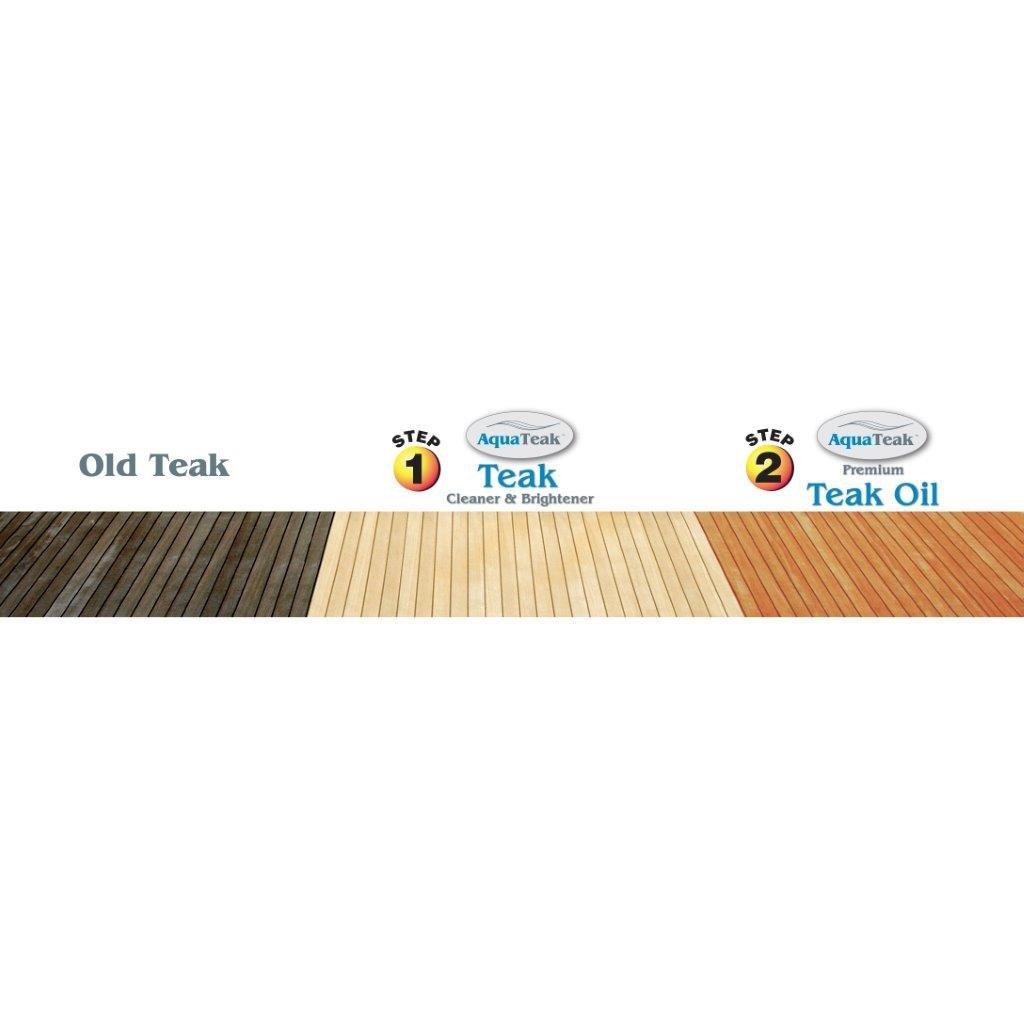 AquaTeak Teak Cleaner & Brightener by AquaTeak (Image #3)