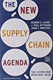 New Supply Chain Agenda: The 5 Steps That Drive Real Value