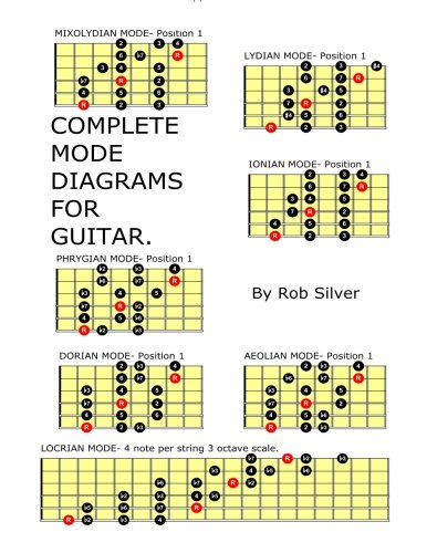 Complete Mode Diagrams for Guitar (Basic Scale Guides for Guitar) (Volume 1) PDF