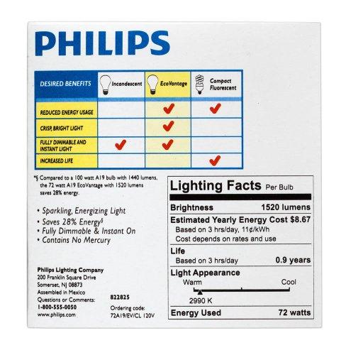 046677410483 - Philips 429241 72W Equivalent 100 Watt-1490 Lumens Clear Halogen Bulbs carousel main 4