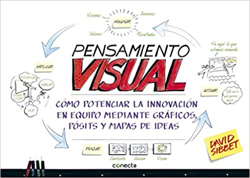 Resultado de imagen de pensamiento visual