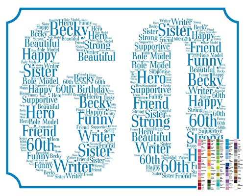 60th Birthday Gifts Gift Ideas 60 Birthdays Decoration Banner Sign Keepsake Personalized For Her Him