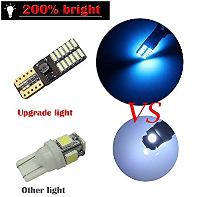 YaaGoo Bright Dome Lights LED bulbs Map License Trunk lamps,Canbus Error free,T10 168 194,ice blue,5pcs,Compact mini-size: Automotive