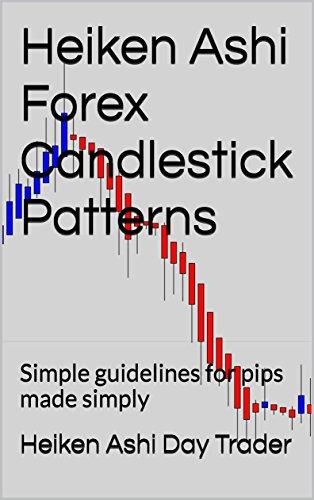Forex Candlesticks Made Easy Ebook