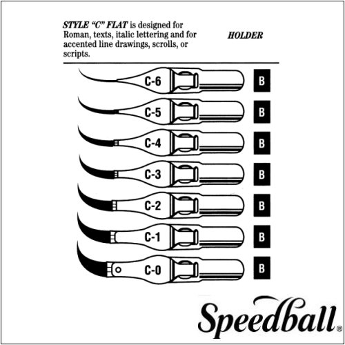 Speedball 3026 Lettering and Drawing Pen Points, C6 Flat Individual Nib (Pack of 12) School Specialty 404813
