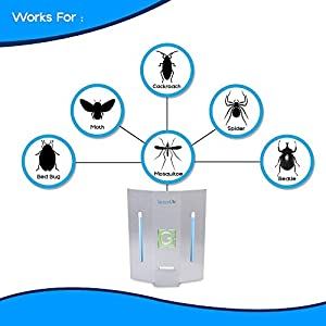 SereneLife Pest Glue Trap Electric Control System - Mosquito Killer and Insect Trap with Adhesive Pad and 20 Watt UV Lamp or Ultraviolet Black Light - For Bugs, Flies, Beetles and Moths (PSLBZ17)