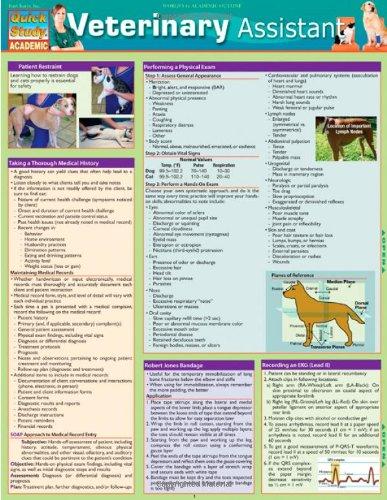 Veterinary Anatomy Coloring Book Review : Smitecentral