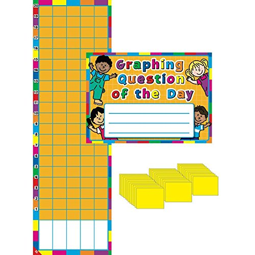 Really Good Stuff Graphing Question of The Day with Magnets Kit ()