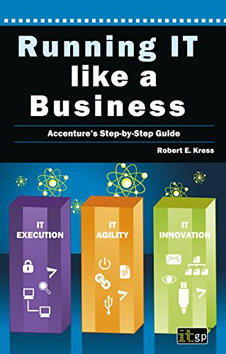 running-it-like-a-business-accentures-step-by-step-guide